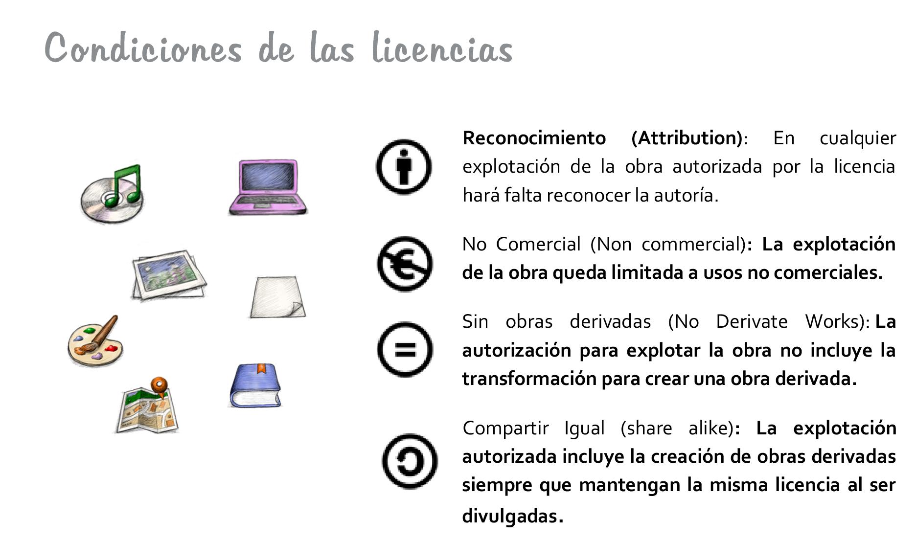 condiciones-de-las-licencias2